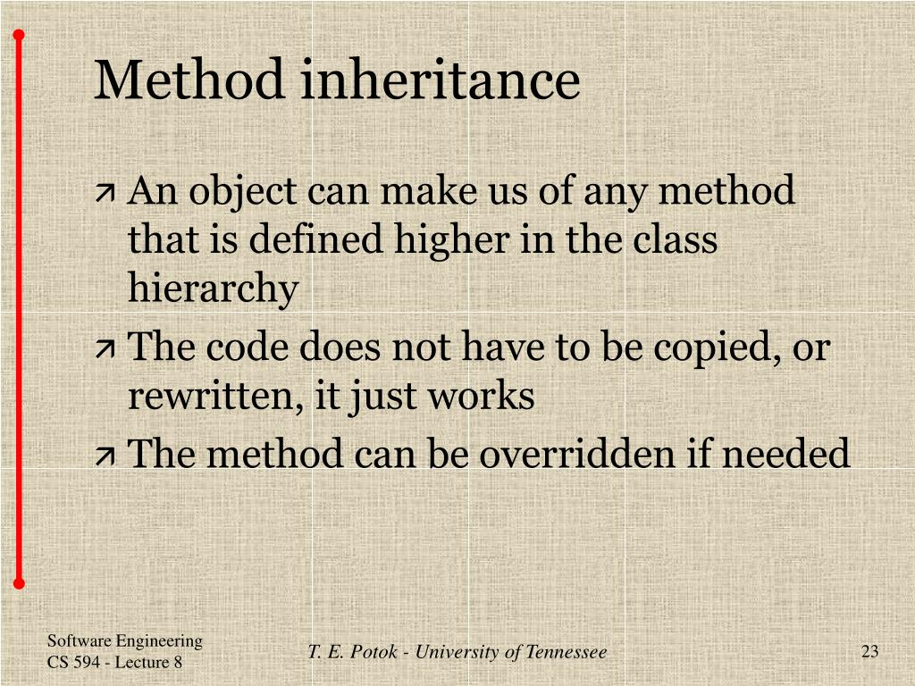 Method inheritance