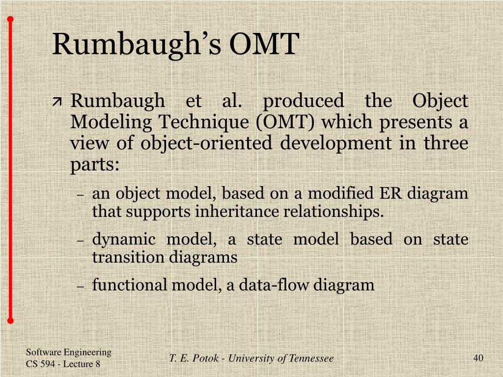 Rumbaugh's OMT