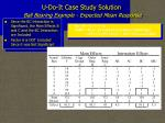 u do it case study solution ball bearing example expected mean response
