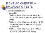 ischemic chest pain diagnostic tests