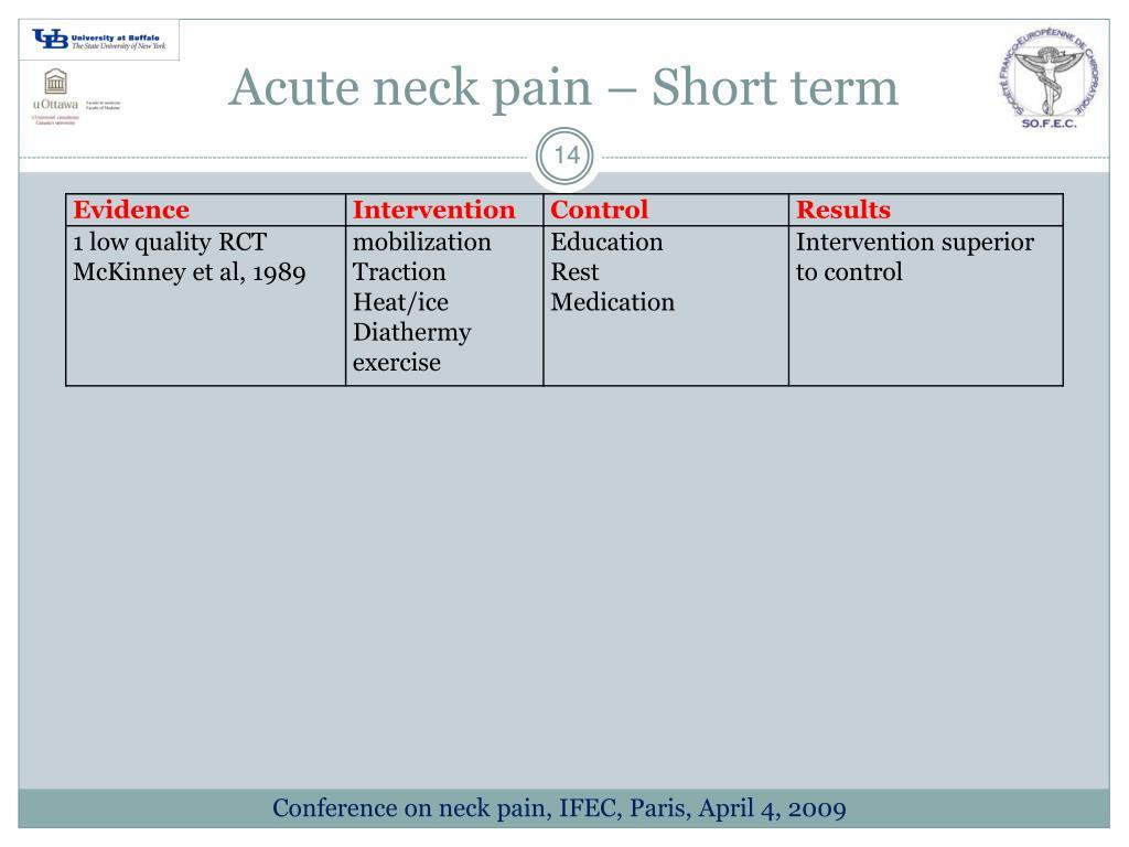 Acute neck pain – Short term