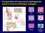 complexities of lung cancer pathogenesis result in diverse histologic subtypes