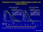 progression free survival in egfr mutation positive and negative patients
