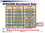 spec2000 benchmark data1