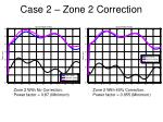 case 2 zone 2 correction