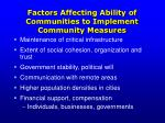 factors affecting ability of communities to implement community measures