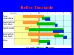 reflex timetable