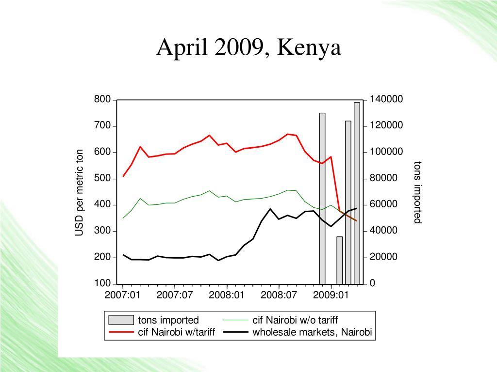 April 2009, Kenya