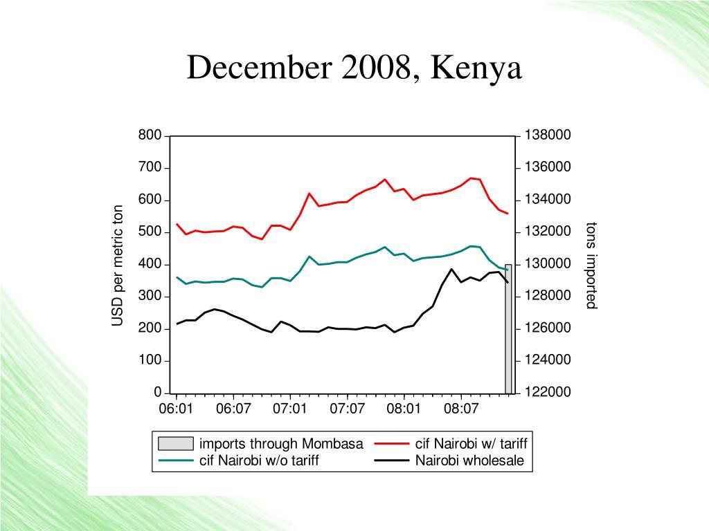 December 2008, Kenya