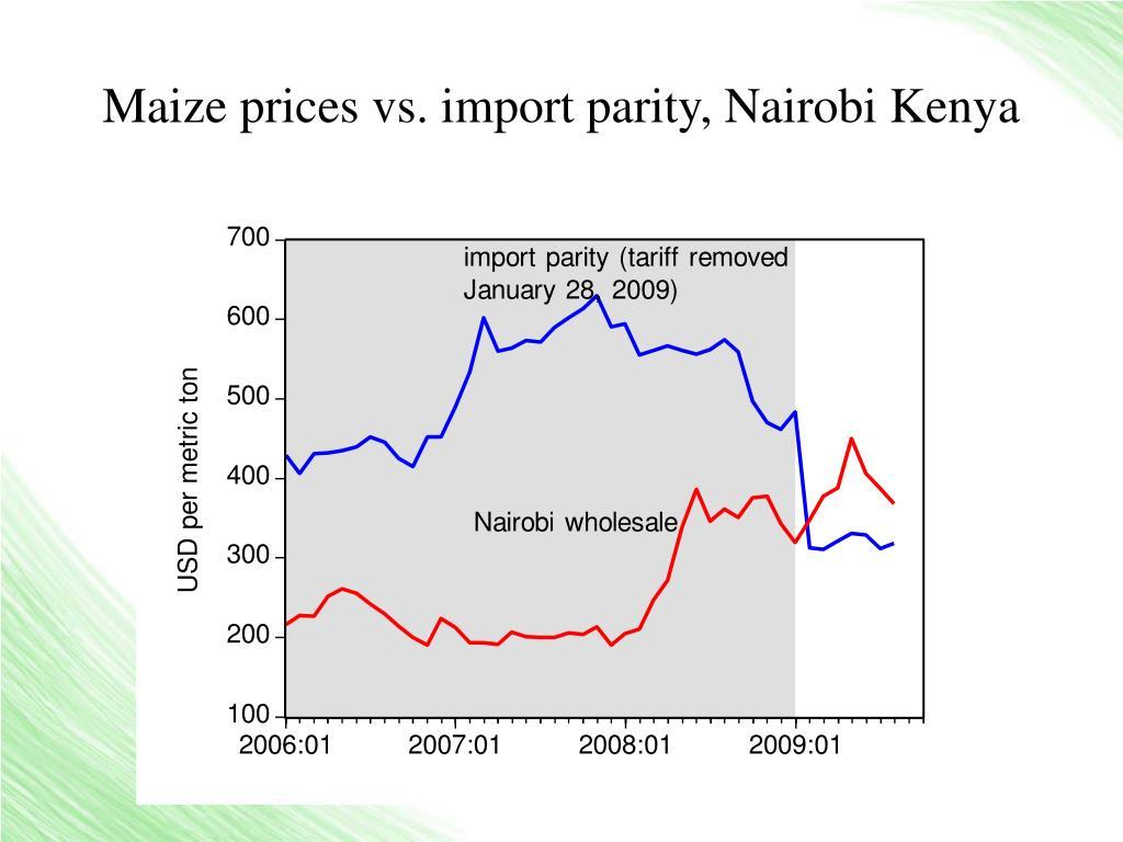 Maize prices vs. import parity, Nairobi Kenya
