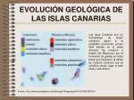 evoluci n geol gica de las islas canarias