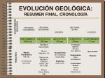 evoluci n geol gica resumen final cronolog a