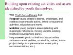 building upon existing activities and assets identified by youth themselves