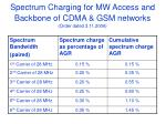 spectrum charging for mw access and backbone of cdma gsm networks order dated 3 11 2006