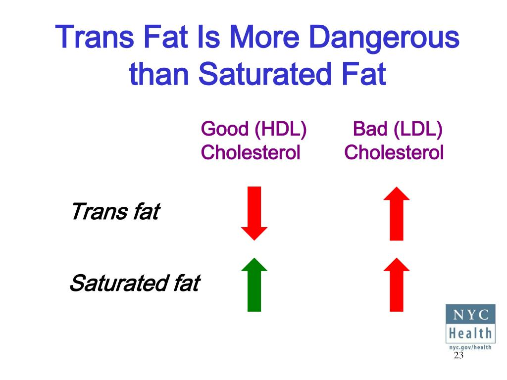 Trans Fat Is More Dangerous