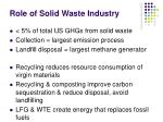 role of solid waste industry