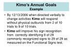 kimo s annual goals example