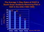 the average stay rates of east south asian students receiving phd in s e in the usa 1990 1999