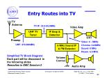 entry routes into tv