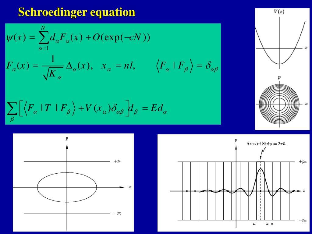 Schroedinger equation