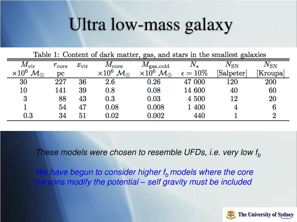 Ultra low-mass galaxy