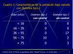 cuadro 1 caracter sticas de la poblaci n bajo estudio con diabetes tipo 2