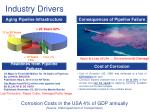 industry drivers