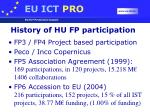 history of hu fp participation