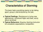 characteristics of storming