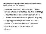the inner circles coaching process utilizes several methods to identify talents and life purpose