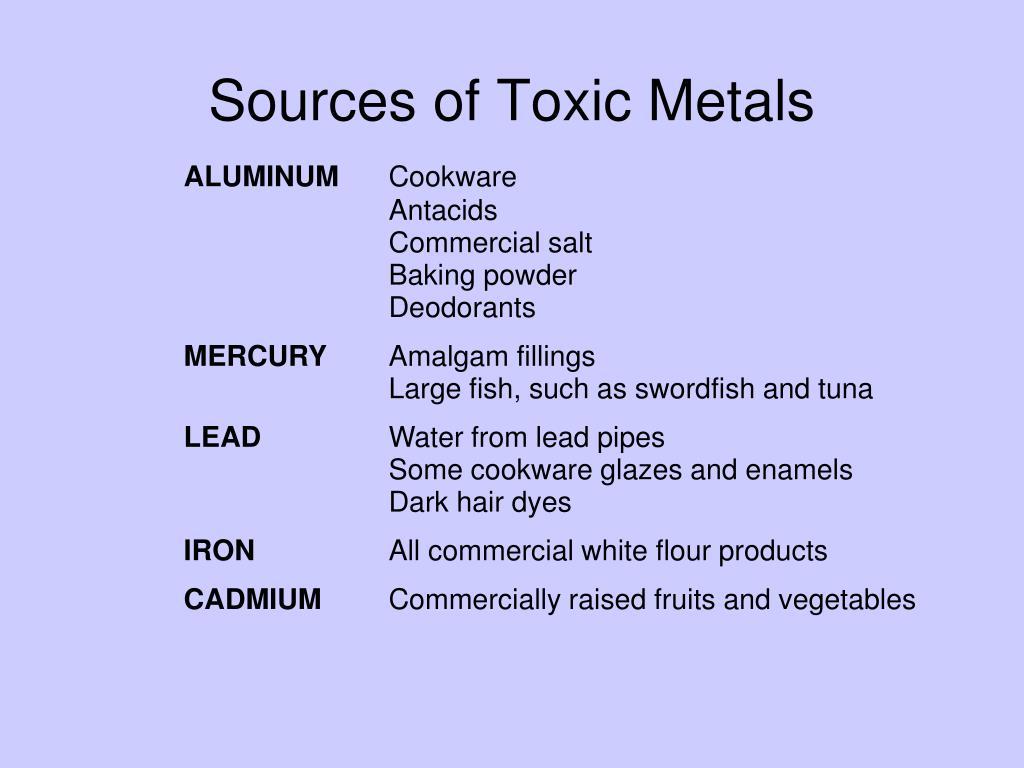 Sources of Toxic Metals