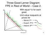 three good lerner diagram fpe in rest of world case 2