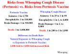 risks from whooping cough disease pertussis vs risks from pertussis vaccine