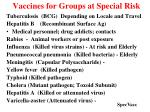 vaccines for groups at special risk