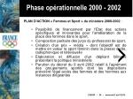 phase op rationnelle 2000 2002