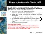 phase op rationnelle 2000 200225