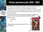 phase op rationnelle 2000 200227