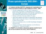 phase op rationnelle 2002 2004 europe