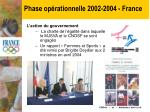 phase op rationnelle 2002 2004 france34