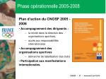 phase op rationnelle 2005 200837