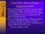 cost curve derived from expansion path