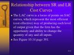relationship between sr and lr cost curves