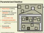 parameterized dataflow