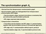 the synchronization graph g s