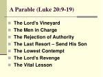 a parable luke 20 9 19