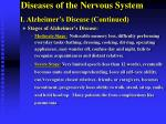 diseases of the nervous system27