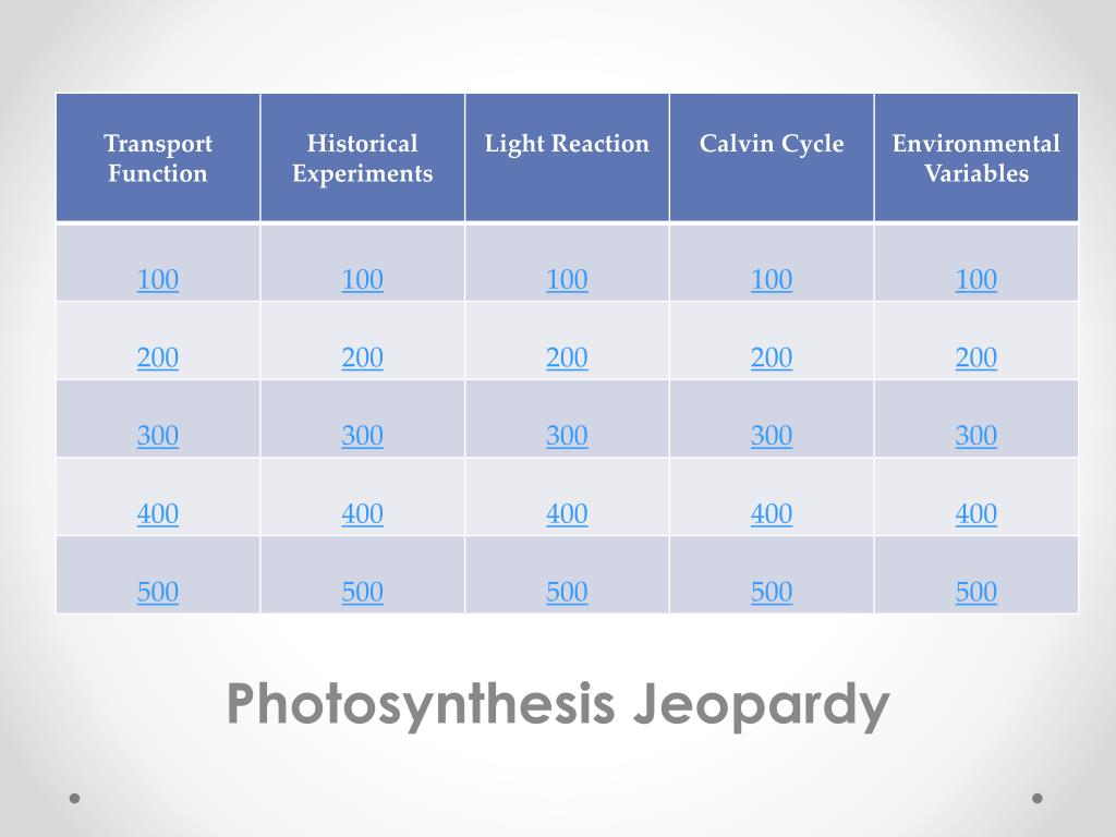photosynthesis jeopardy l.