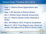 district grant timeline 2012 2013