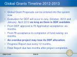 global grants timeline 2012 2013