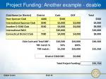 project funding another example doable